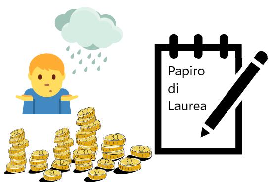 Chi paga il papiro di laurea?