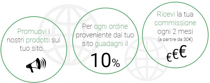 Programma affiliazione papirata.com